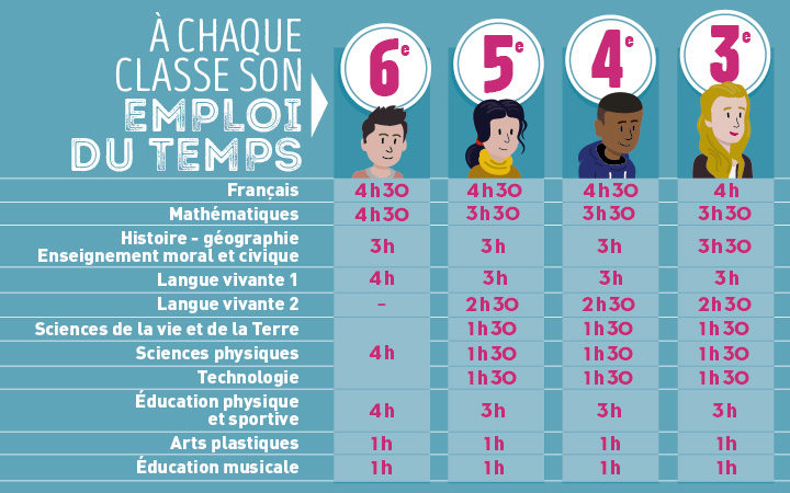 Grille horaire college.jpg